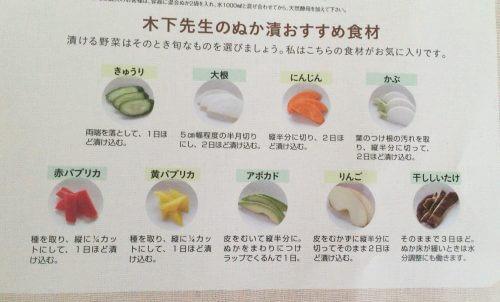 Didycoのお手軽インナービューティー天然酵母入りぬか床セット(ぬか漬けキット)の説明書